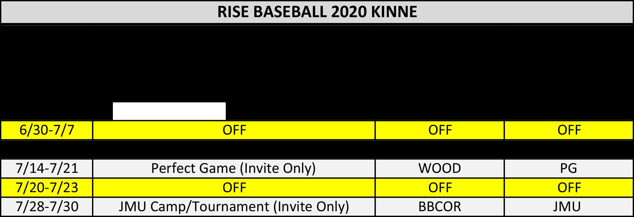 2020 Kinne